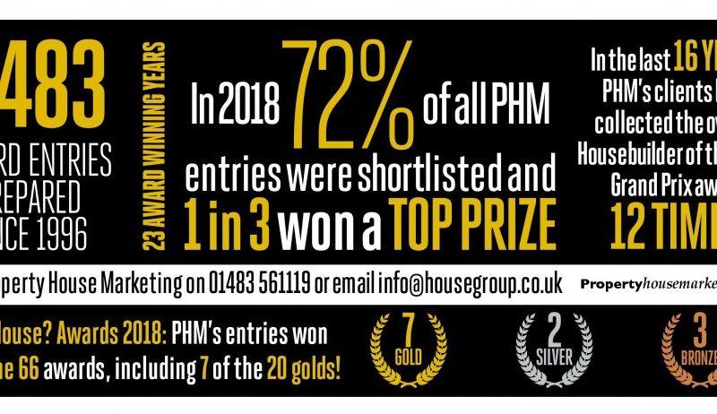Property House Marketing Awards
